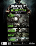 compare Call of Duty: Black Ops - Rezurrection CD key prices
